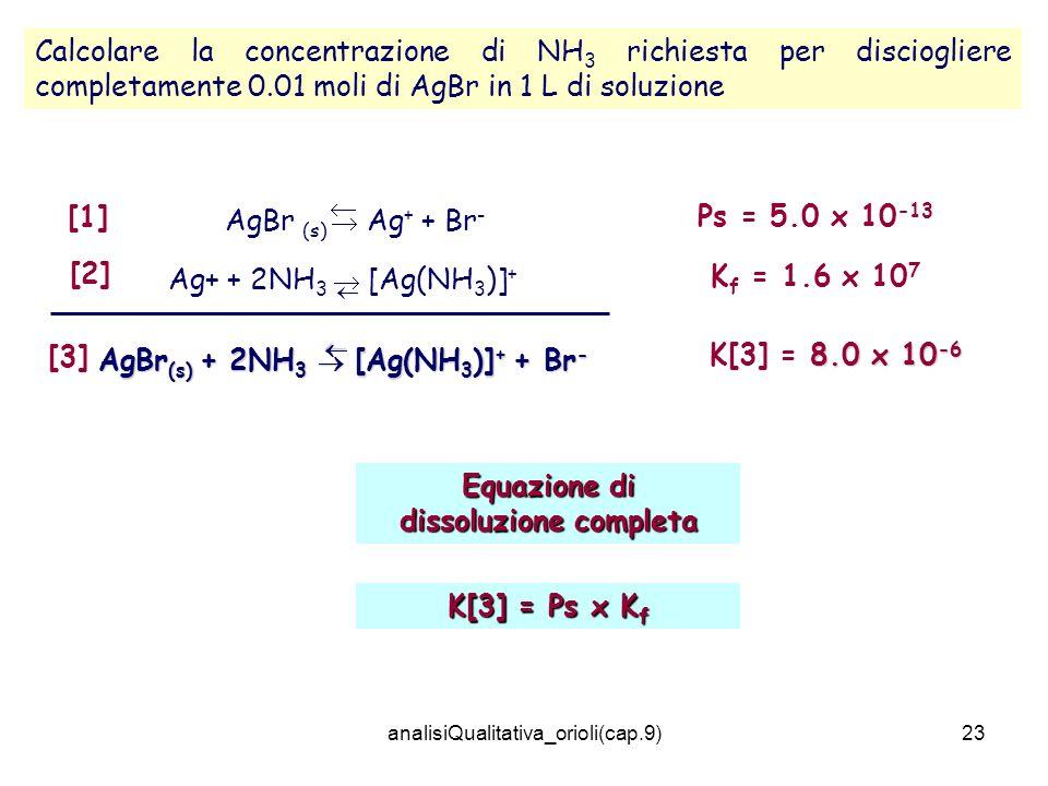 AgBr(s) + 2NH3  [Ag(NH3)]+ + Br-